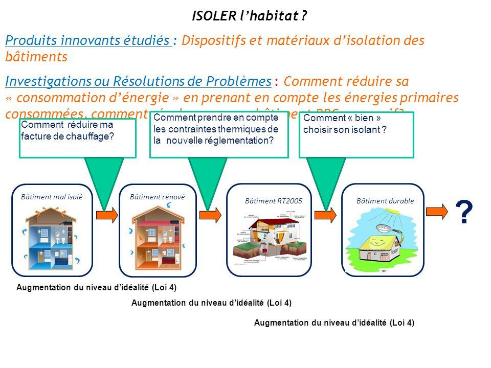 ISOLER lhabitat ? Produits innovants étudiés : Dispositifs et matériaux disolation des bâtiments Investigations ou Résolutions de Problèmes : Comment
