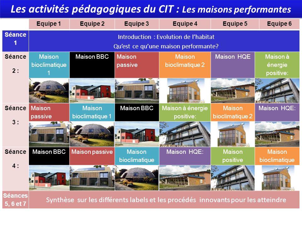 Les activités pédagogiques du CIT : Les maisons performantes Equipe 1Equipe 2Equipe 3Equipe 4Equipe 5Equipe 6 Séance 1 Séance 2 : Maison bioclimatique