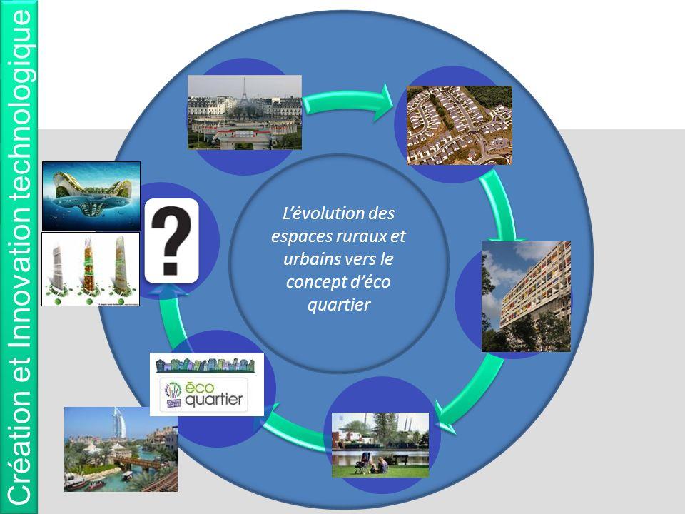 Création et Innovation technologique Lévolution des espaces ruraux et urbains vers le concept déco quartier