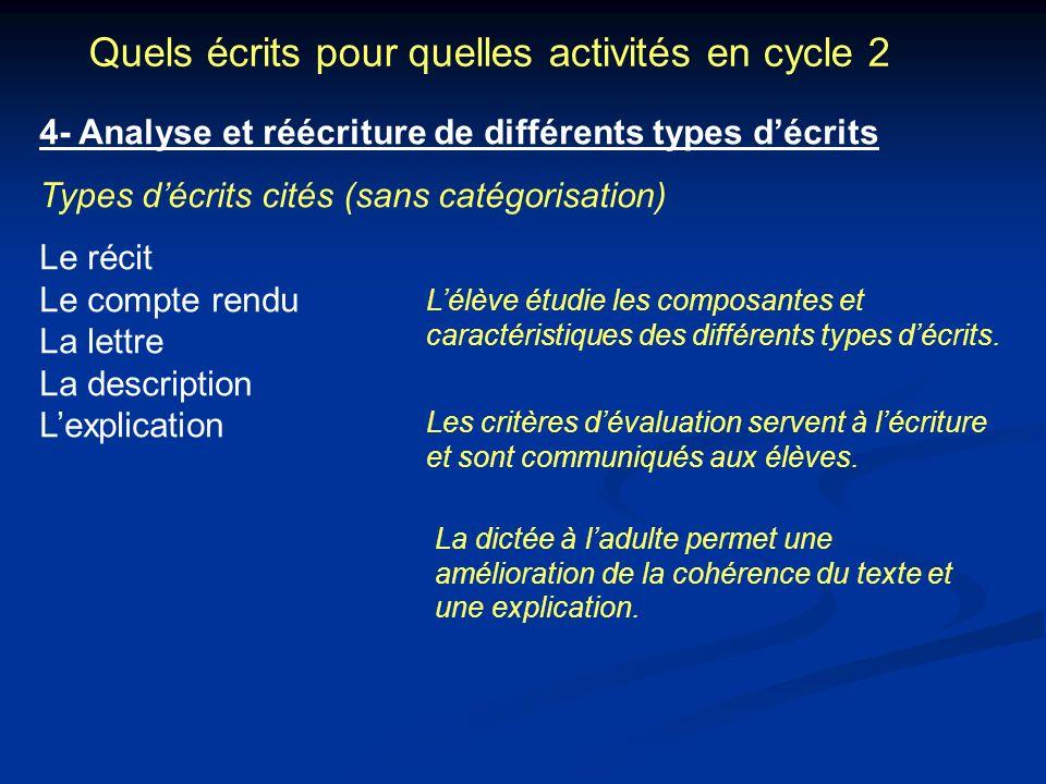 Quels écrits pour quelles activités en cycle 2 4- Analyse et réécriture de différents types décrits Types décrits cités (sans catégorisation) Le récit