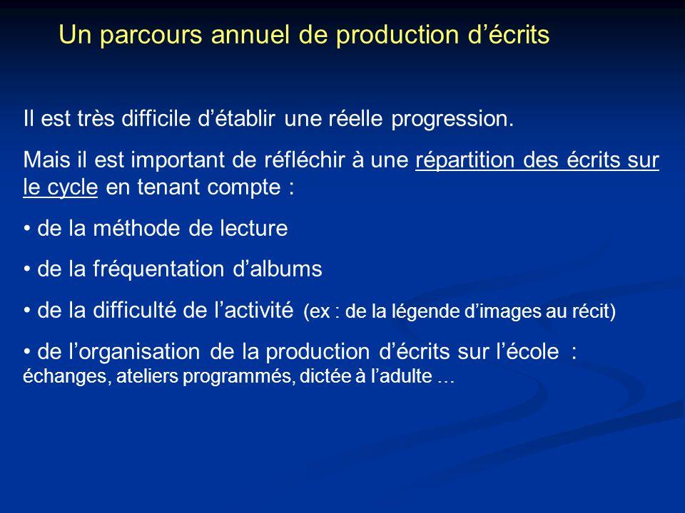 Un parcours annuel de production décrits Il est très difficile détablir une réelle progression. Mais il est important de réfléchir à une répartition d