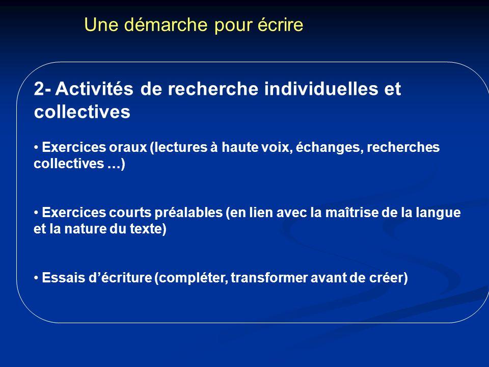 Une démarche pour écrire 2- Activités de recherche individuelles et collectives Exercices oraux (lectures à haute voix, échanges, recherches collectiv