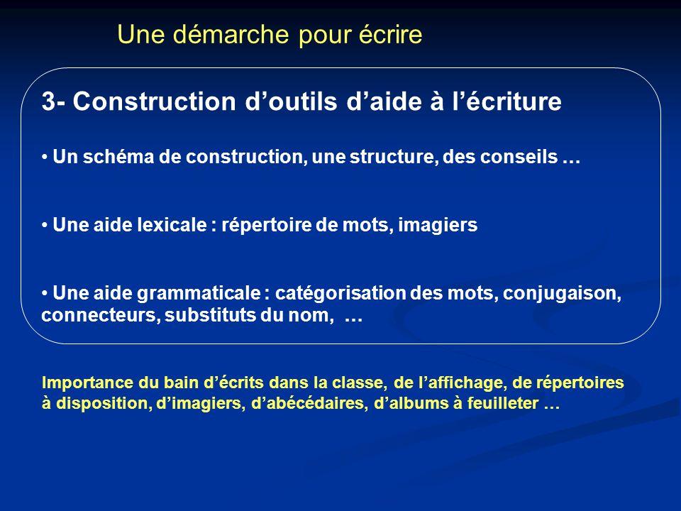 Une démarche pour écrire 3- Construction doutils daide à lécriture Un schéma de construction, une structure, des conseils … Une aide lexicale : répert