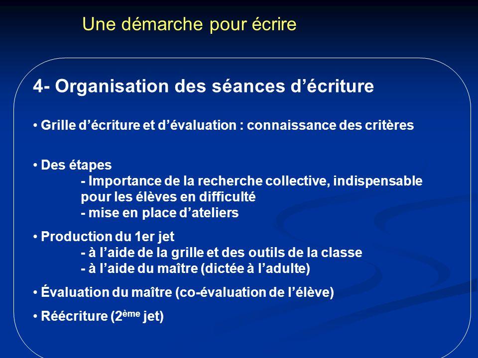 Une démarche pour écrire 4- Organisation des séances décriture Grille décriture et dévaluation : connaissance des critères Des étapes - Importance de