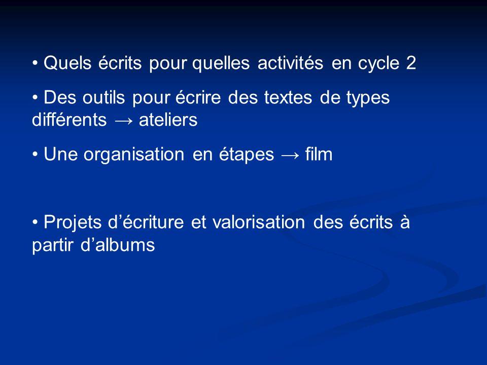 Quels écrits pour quelles activités en cycle 2 Des outils pour écrire des textes de types différents ateliers Une organisation en étapes film Projets