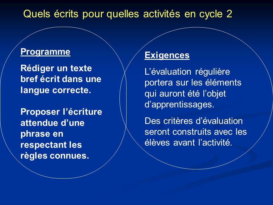 Quels écrits pour quelles activités en cycle 2 Programme Rédiger un texte bref écrit dans une langue correcte. Proposer lécriture attendue dune phrase