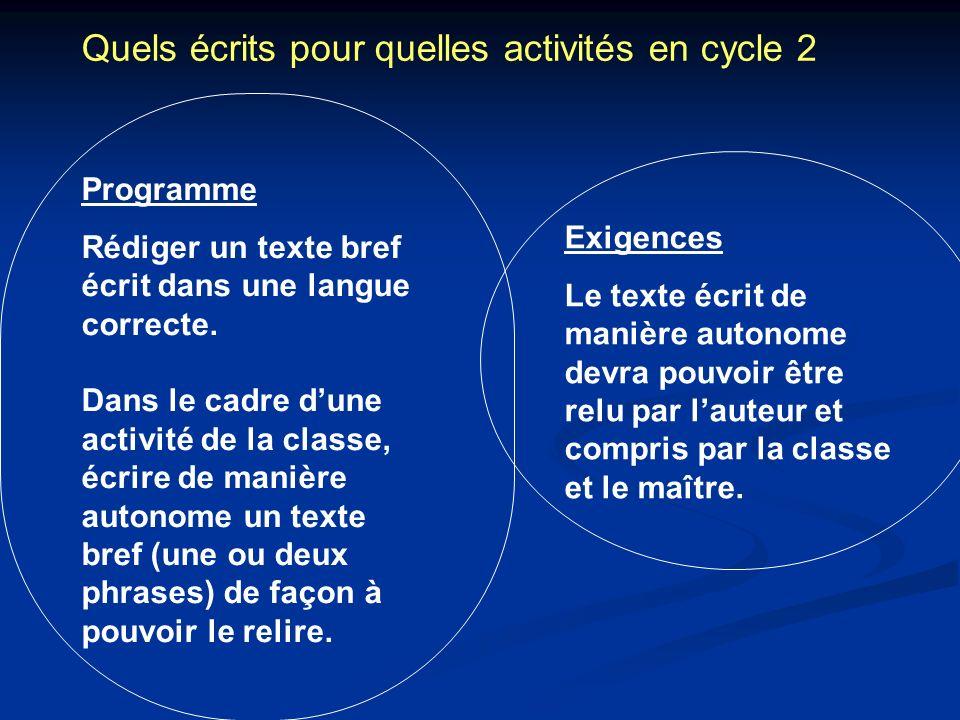 Quels écrits pour quelles activités en cycle 2 Exigences Le texte écrit de manière autonome devra pouvoir être relu par lauteur et compris par la clas