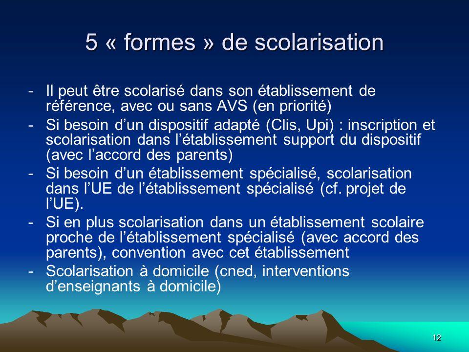 12 5 « formes » de scolarisation -Il peut être scolarisé dans son établissement de référence, avec ou sans AVS (en priorité) -Si besoin dun dispositif