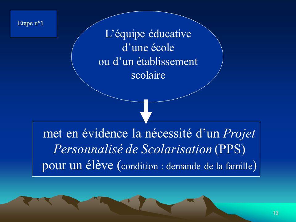 13 Léquipe éducative dune école ou dun établissement scolaire met en évidence la nécessité dun Projet Personnalisé de Scolarisation (PPS) pour un élèv