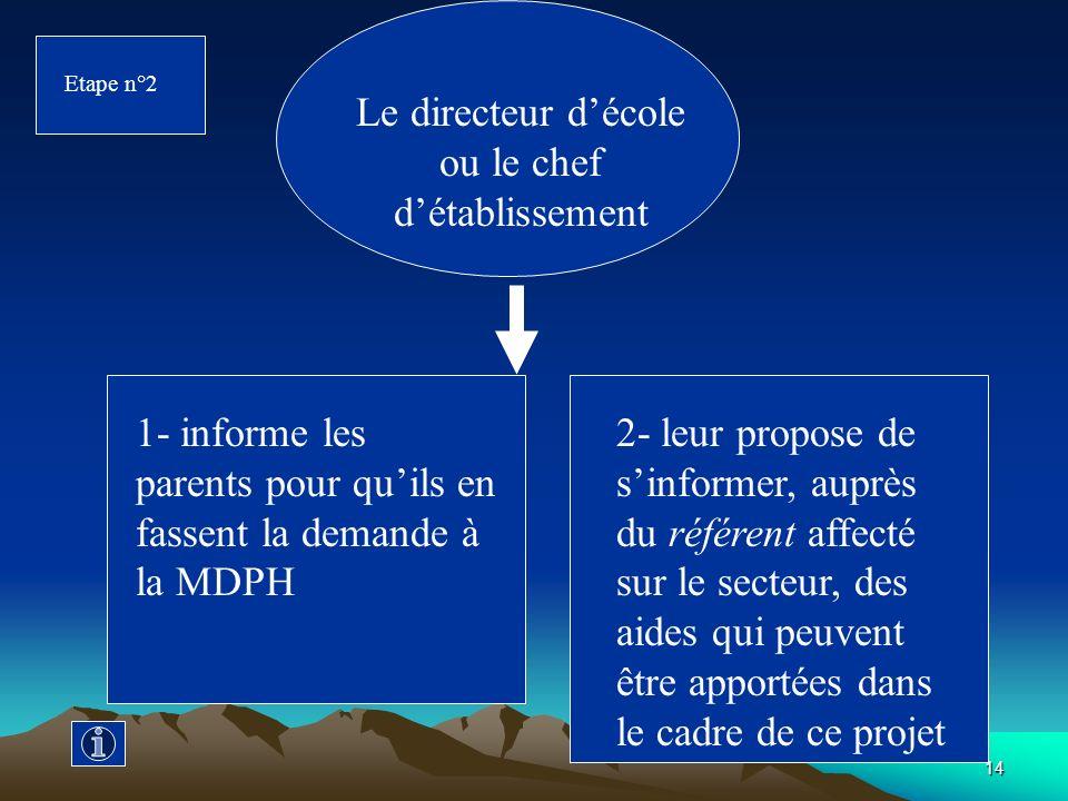 14 Le directeur décole ou le chef détablissement 1- informe les parents pour quils en fassent la demande à la MDPH 2- leur propose de sinformer, auprè