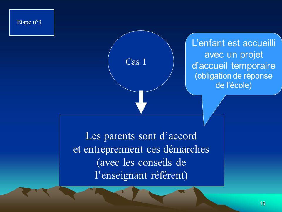 15 Cas 1 Les parents sont daccord et entreprennent ces démarches (avec les conseils de lenseignant référent) Etape n°3 Lenfant est accueilli avec un p