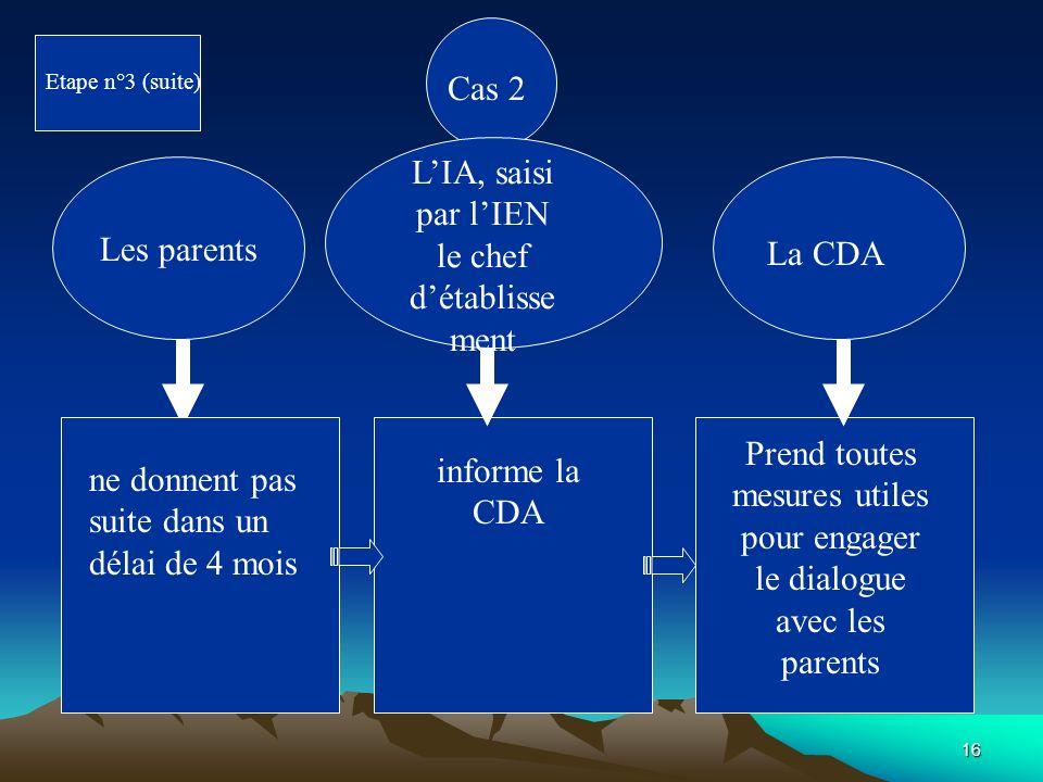 16 Cas 2 ne donnent pas suite dans un délai de 4 mois Les parents LIA, saisi par lIEN le chef détablisse ment informe la CDA La CDA Prend toutes mesur