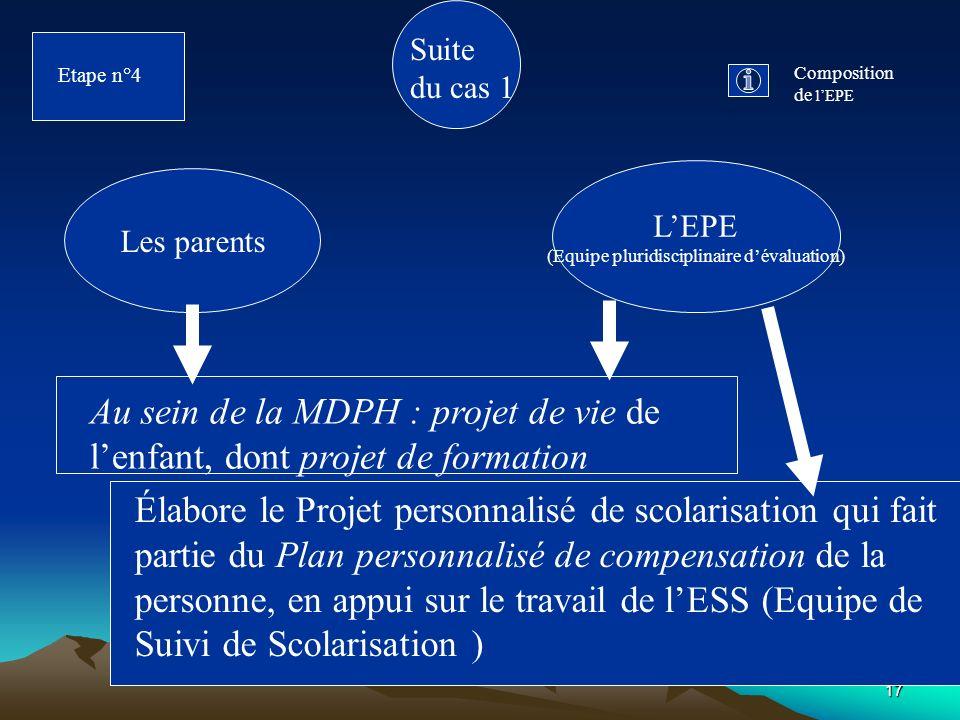 17 Suite du cas 1 Les parents LEPE (Equipe pluridisciplinaire dévaluation) Au sein de la MDPH : projet de vie de lenfant, dont projet de formation Éla