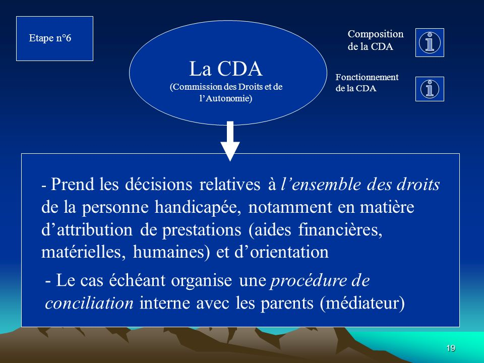 19 La CDA (Commission des Droits et de lAutonomie) - Prend les décisions relatives à lensemble des droits de la personne handicapée, notamment en mati