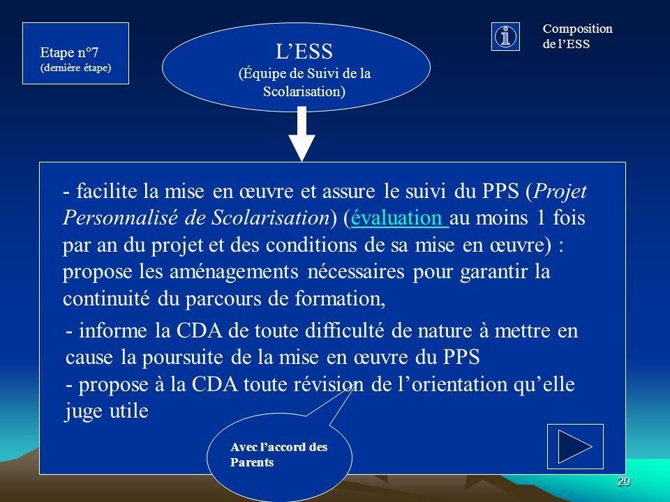 20 LESS (Équipe de Suivi de la Scolarisation) - facilite la mise en œuvre et assure le suivi du PPS (Projet Personnalisé de Scolarisation) (évaluation