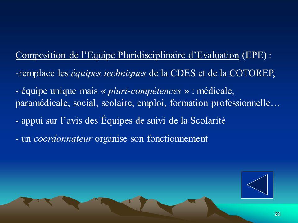 23 Composition de lEquipe Pluridisciplinaire dEvaluation (EPE) : -remplace les équipes techniques de la CDES et de la COTOREP, - équipe unique mais «
