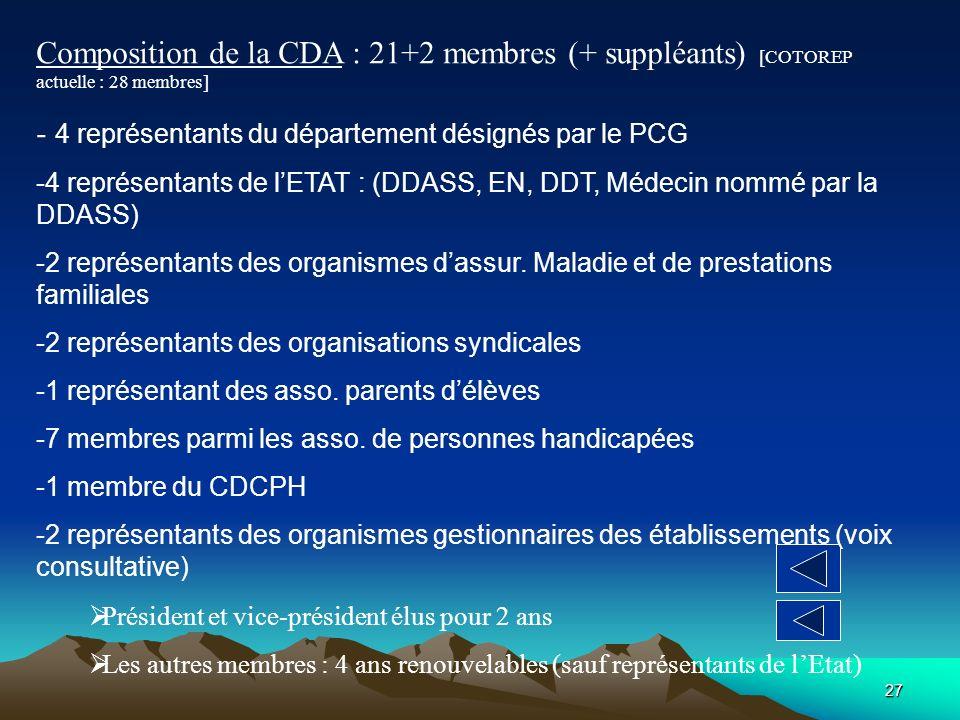 27 Composition de la CDA : 21+2 membres (+ suppléants) [COTOREP actuelle : 28 membres] - 4 représentants du département désignés par le PCG -4 représe