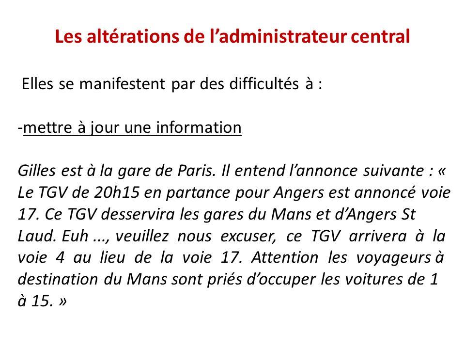 Les altérations de ladministrateur central Elles se manifestent par des difficultés à : -mettre à jour une information Gilles est à la gare de Paris.