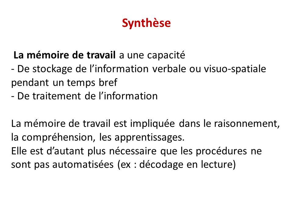 Synthèse La mémoire de travail a une capacité - De stockage de linformation verbale ou visuo-spatiale pendant un temps bref - De traitement de linform