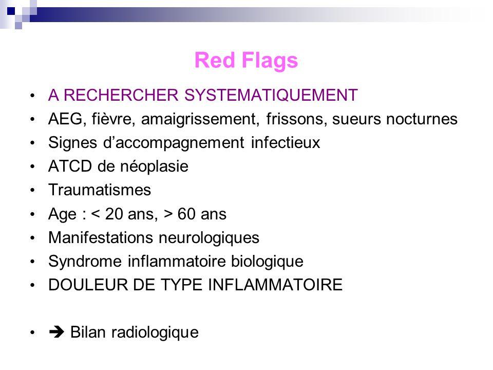 Une douleur « rhumatologique » (2) - Evolution : aggravation, amélioration, poussées, rythmicité, rythme nychtéméral - Positions antalgiques, facteurs
