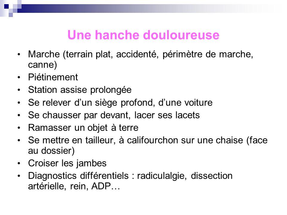 Examen dune hanche douloureuse
