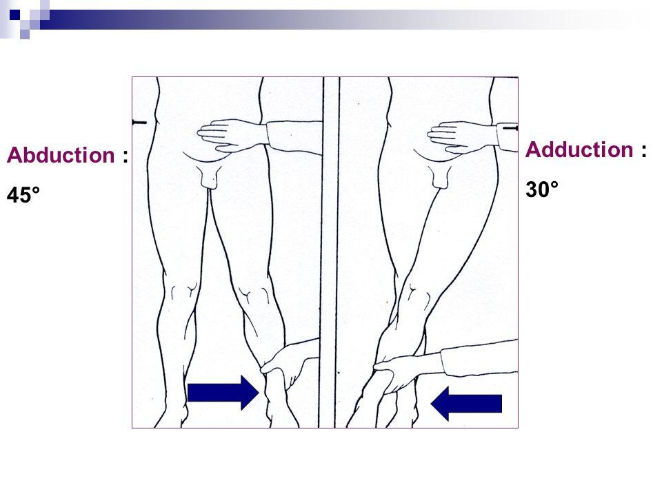 À rechercher en bloquant la hanche contro-latérale Flexion