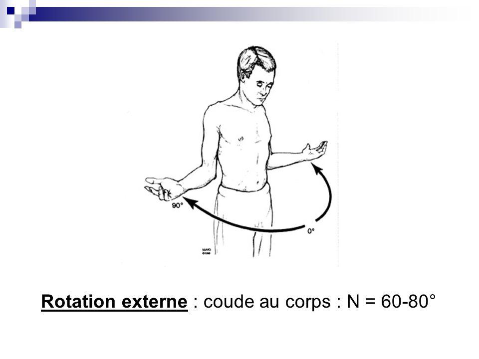 antépulsion (élévation antérieure) : (en décubitus dorsal évite les compensations) N = 180°