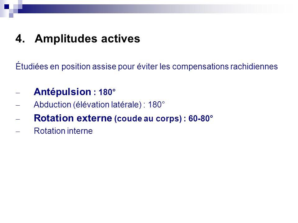 Si lépaule est raide : = limitation en passif La raideur peut être : capsulaire (capsulite rétractile) articulaire (omarthrose) péri-articulaire (tend