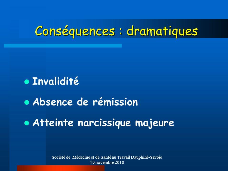 Société de Médecine et de Santé au Travail Dauphiné-Savoie 19 novembre 2010 Conséquences : dramatiques Invalidité Absence de rémission Atteinte narcis