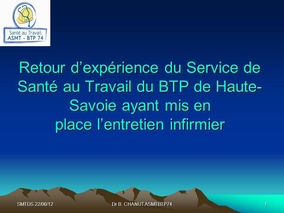 SMTDS 22/06/12Dr B. CHANUT ASMTBTP741 Retour dexpérience du Service de Santé au Travail du BTP de Haute- Savoie ayant mis en place lentretien infirmie