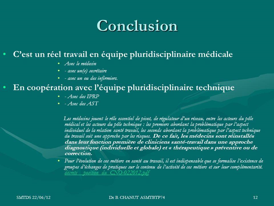 SMTDS 22/06/12Dr B. CHANUT ASMTBTP7412 Conclusion Cest un réel travail en équipe pluridisciplinaire médicale Avec le médecin - avec un(e) secrétaire -