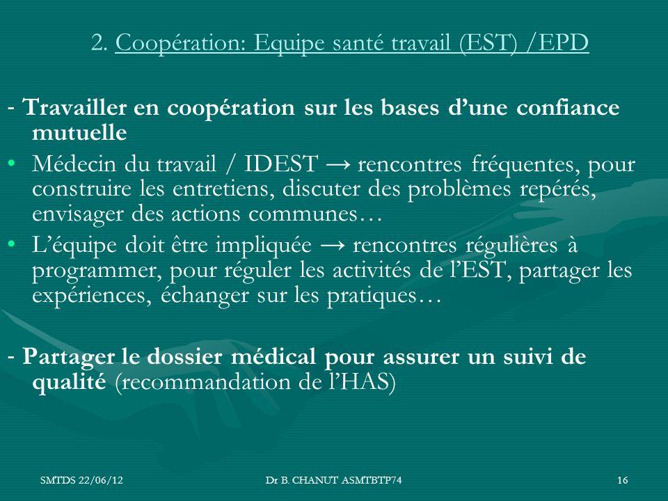 SMTDS 22/06/12Dr B. CHANUT ASMTBTP7416 2. Coopération: Equipe santé travail (EST) /EPD Travailler en coopération sur les bases dune confiance mutuelle