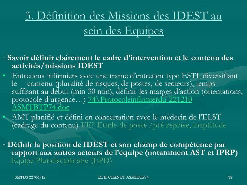 SMTDS 22/06/12Dr B. CHANUT ASMTBTP7418 3. Définition des Missions des IDEST au sein des Equipes Savoir définir clairement le cadre dintervention et le