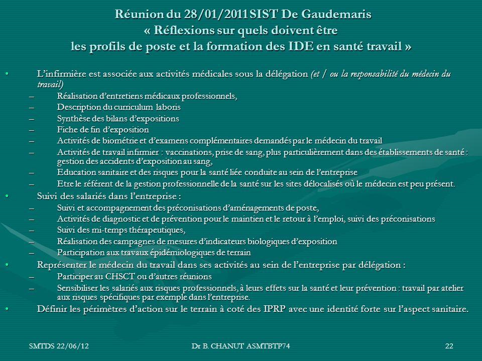 SMTDS 22/06/12Dr B. CHANUT ASMTBTP7422 Réunion du 28/01/2011 SIST De Gaudemaris « Réflexions sur quels doivent être les profils de poste et la formati