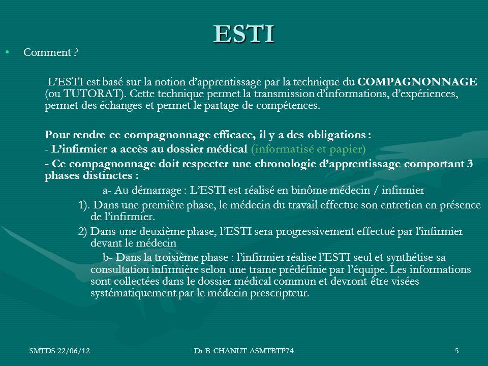 SMTDS 22/06/12Dr B. CHANUT ASMTBTP745 ESTI Comment ? LESTI est basé sur la notion dapprentissage par la technique du COMPAGNONNAGE (ou TUTORAT). Cette