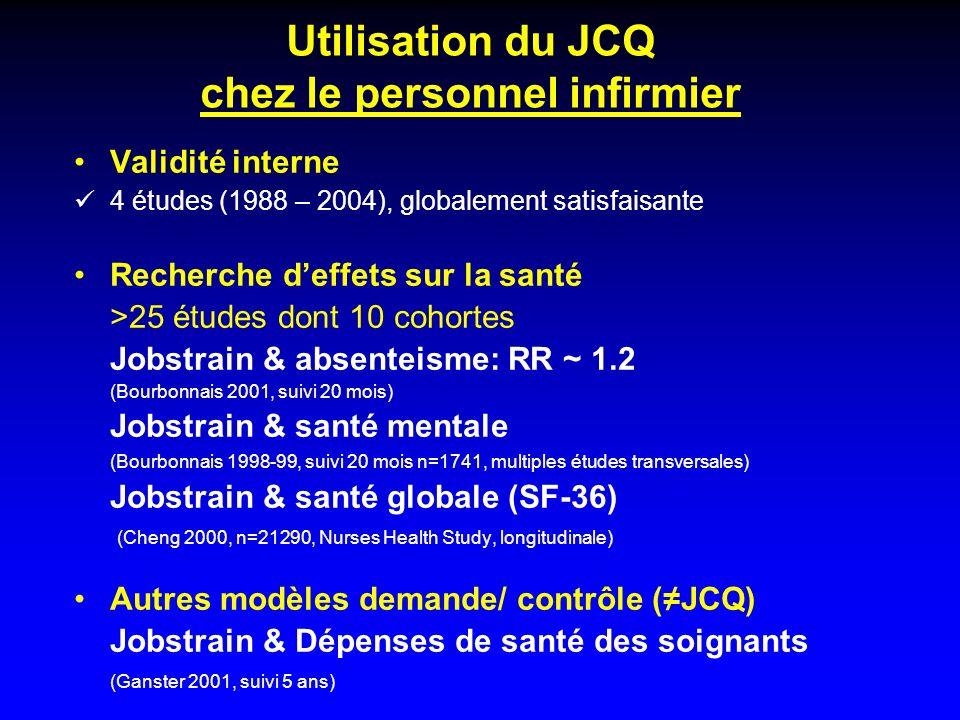Utilisation du JCQ chez le personnel infirmier Validité interne 4 études (1988 – 2004), globalement satisfaisante Recherche deffets sur la santé >25 é