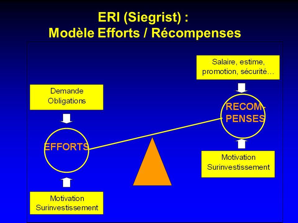 ERI (Siegrist) : Modèle Efforts / Récompenses