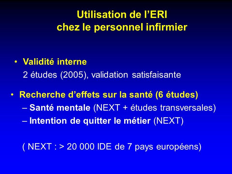 Utilisation de lERI chez le personnel infirmier Validité interne 2 études (2005), validation satisfaisante Recherche deffets sur la santé (6 études) –