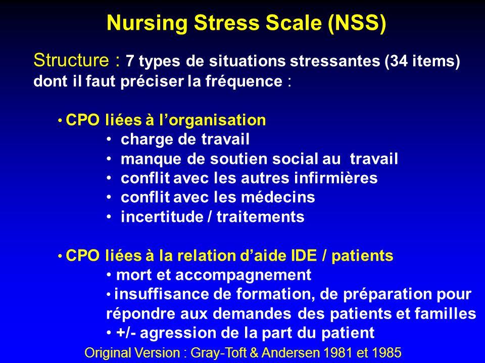 Nursing Stress Scale (NSS) Structure : 7 types de situations stressantes (34 items) dont il faut préciser la fréquence : CPO liées à lorganisation cha