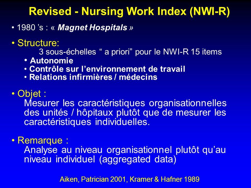 Revised - Nursing Work Index (NWI-R) 1980 s : « Magnet Hospitals » Structure: 3 sous-échelles a priori pour le NWI-R 15 items Autonomie Contrôle sur l
