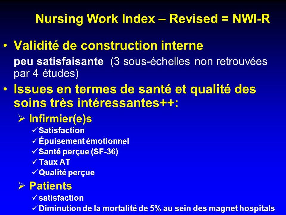 Nursing Work Index – Revised = NWI-R Validité de construction interne peu satisfaisante (3 sous-échelles non retrouvées par 4 études) Issues en termes