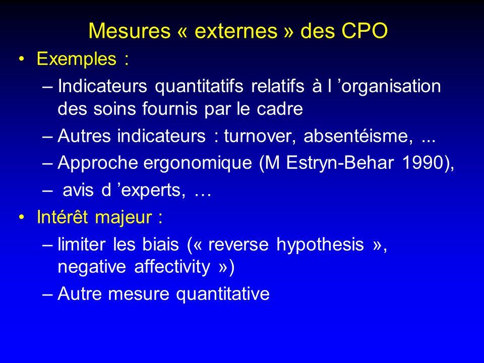 Mesures « externes » des CPO Exemples : –Indicateurs quantitatifs relatifs à l organisation des soins fournis par le cadre –Autres indicateurs : turno