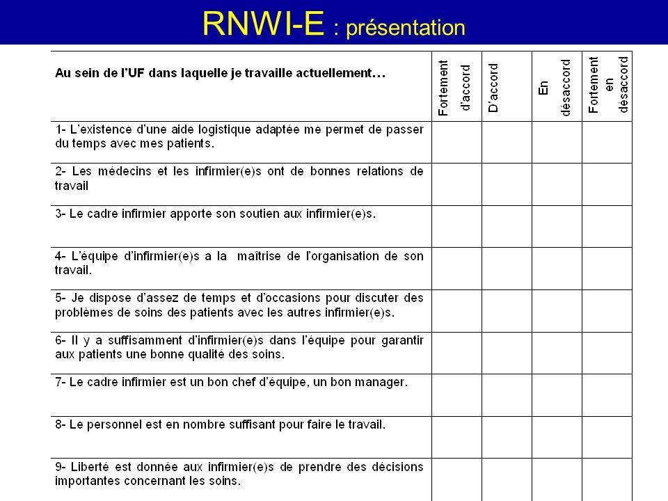 RNWI-E : présentation