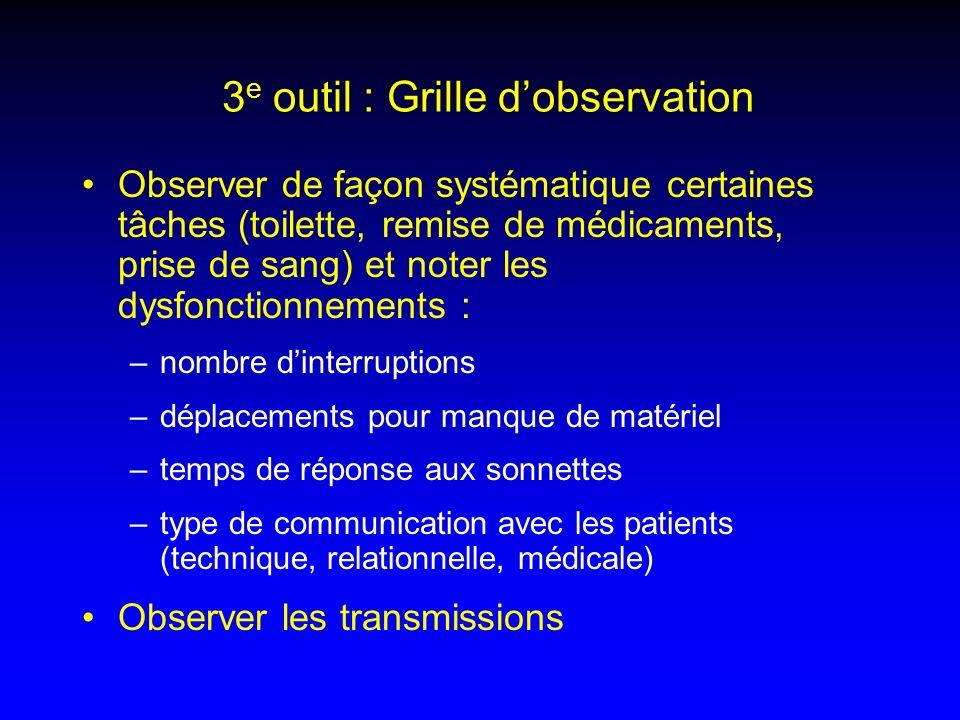 3 e outil : Grille dobservation Observer de façon systématique certaines tâches (toilette, remise de médicaments, prise de sang) et noter les dysfonct