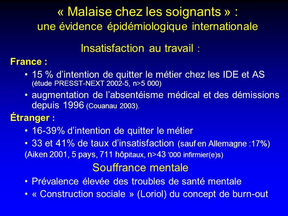 « Malaise chez les soignants » : une évidence épidémiologique internationale Insatisfaction au travail : France : 15 % dintention de quitter le métier