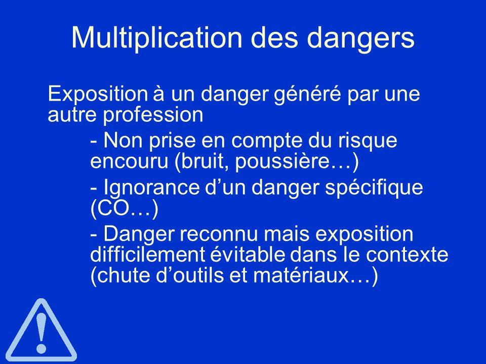 Multiplication des dangers Exposition à un danger généré par une autre profession - Non prise en compte du risque encouru (bruit, poussière…) - Ignora