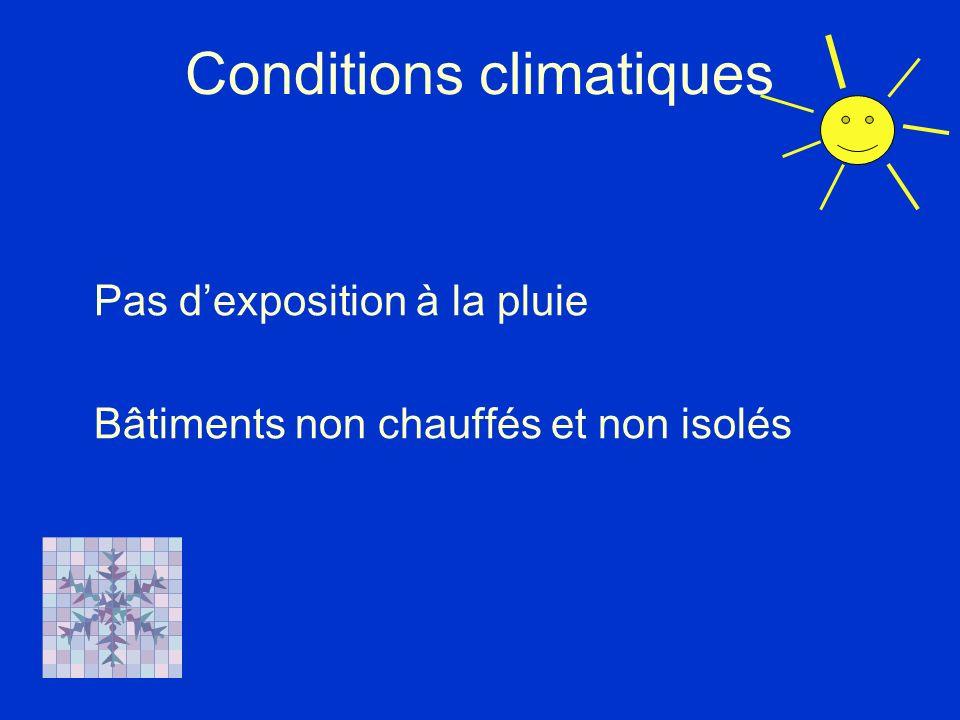 Conditions climatiques Pas dexposition à la pluie Bâtiments non chauffés et non isolés
