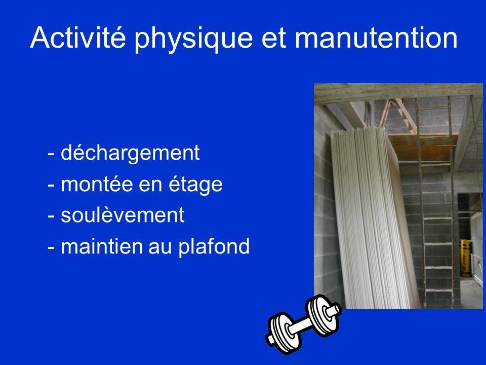 Activité physique et manutention - déchargement - montée en étage - soulèvement - maintien au plafond