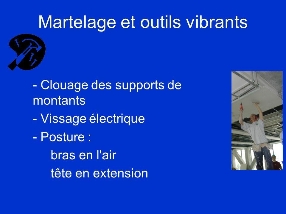 - Clouage des supports de montants - Vissage électrique - Posture : bras en l'air tête en extension Martelage et outils vibrants