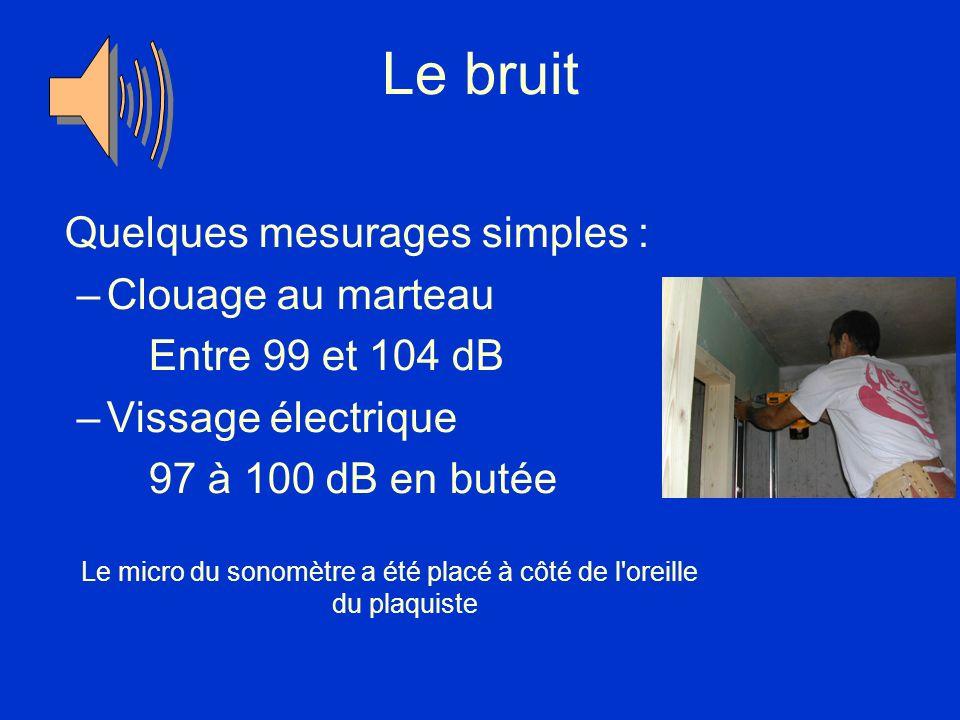 Quelques mesurages simples : –Clouage au marteau Entre 99 et 104 dB –Vissage électrique 97 à 100 dB en butée Le micro du sonomètre a été placé à côté